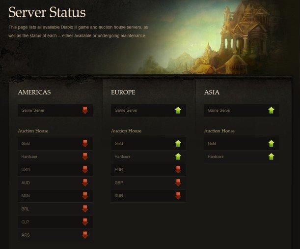 Diablo III server status page