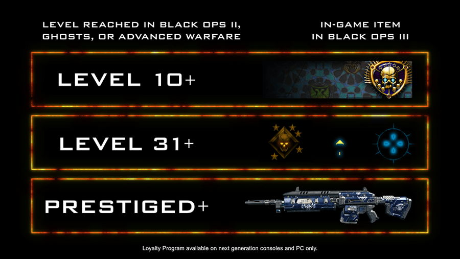 Claim Your Call Of Duty Black Ops 3 Loyalty Rewards
