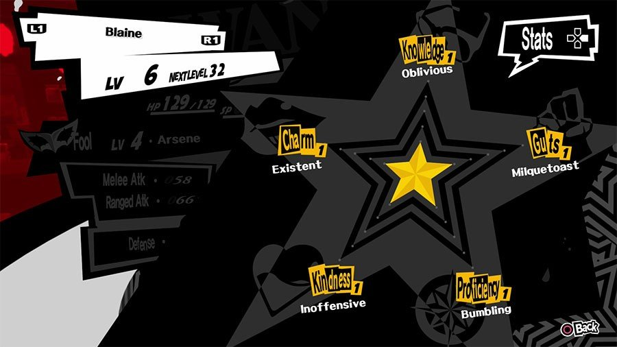 How To Increase Kindness - Persona 5 Social Stats Guide