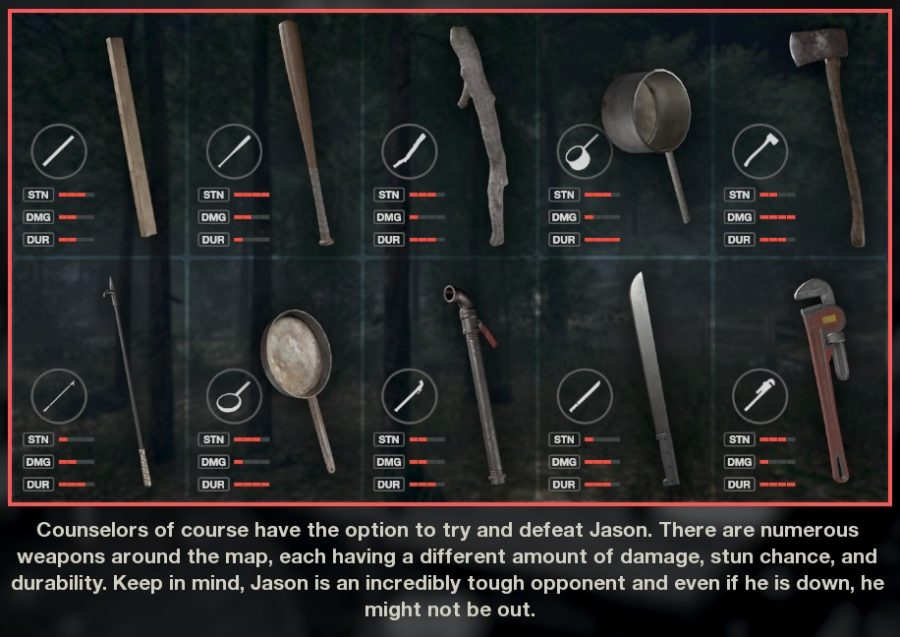 Friday The 13th The Game Weapon Stats Guide Image