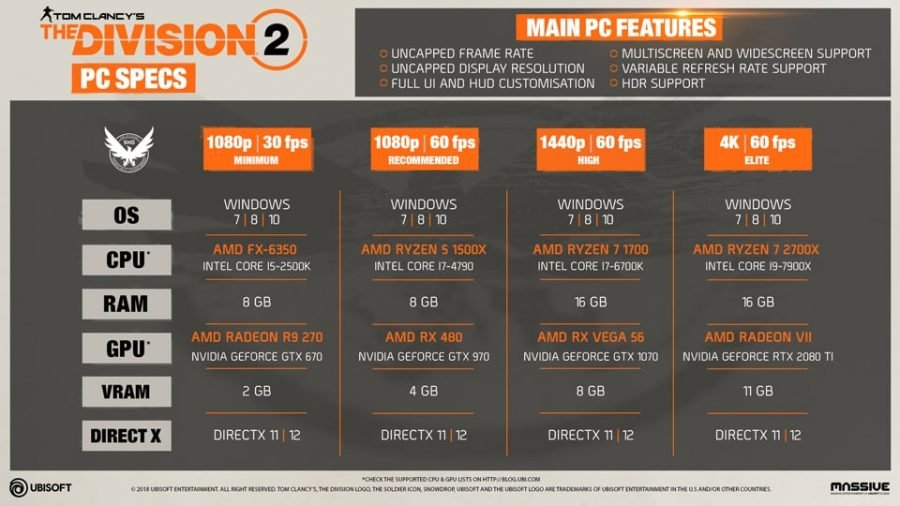The Dvision 2 Specs - Gamers Heroes