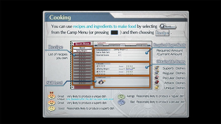 Trails Of Cold Steel 2 Recipe Guide