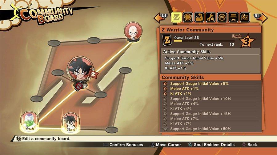 Dragon Ball Z Kakarot Community Leader Guide